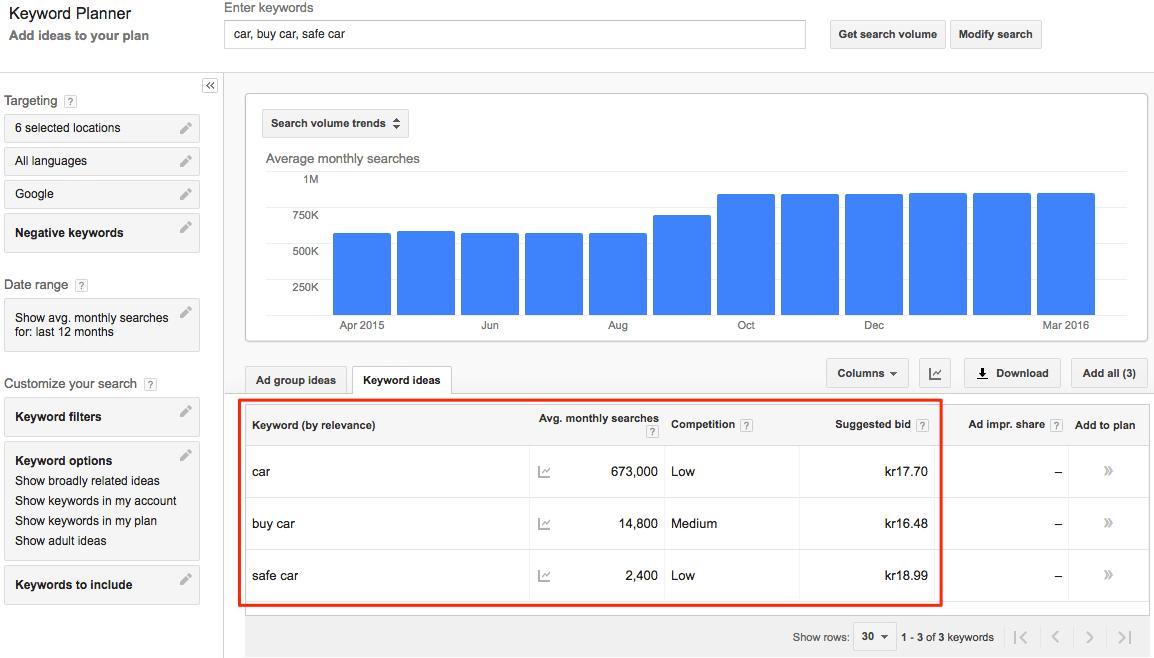 keyword analysis keyword planner google result