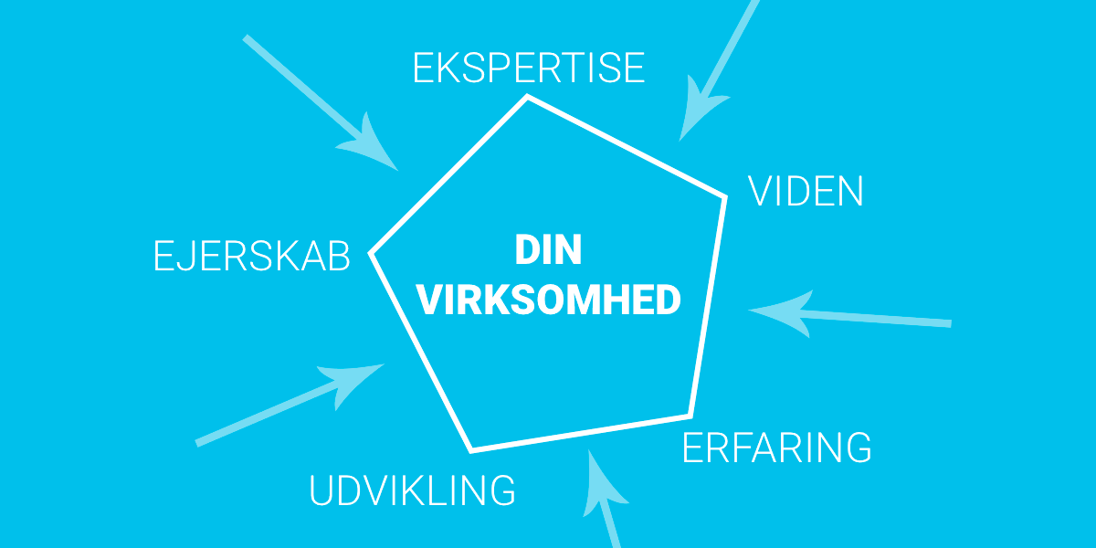 marketin-insourcing-spinnaker-nordic