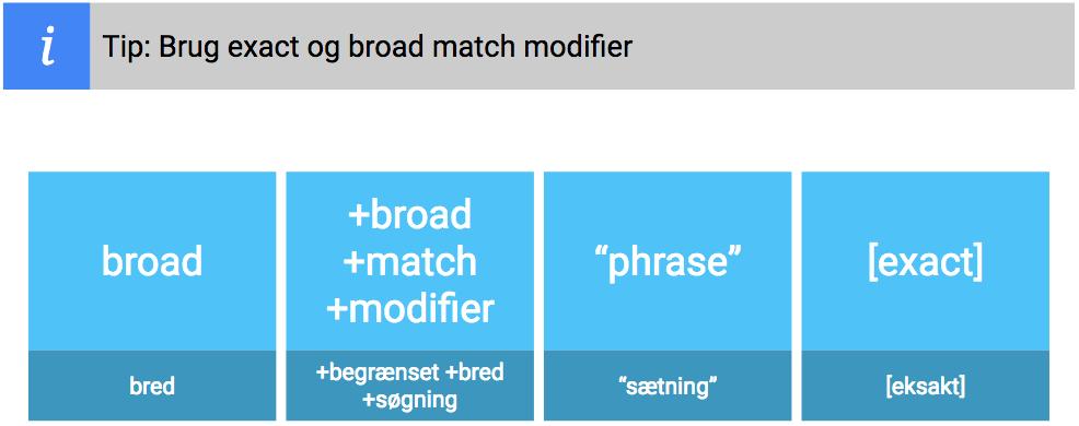 exact match adwords kampagne