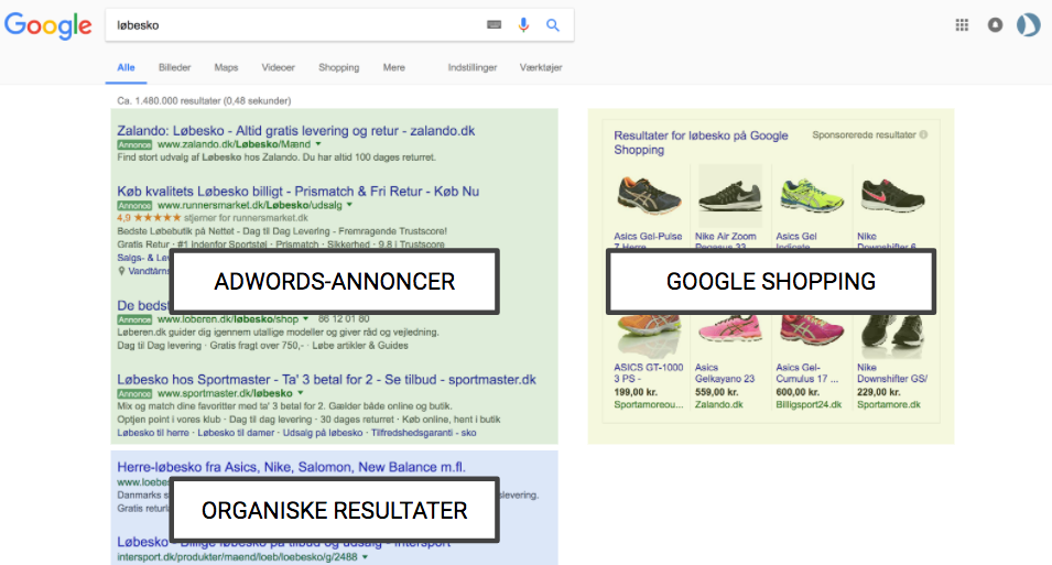 google soegeresultat