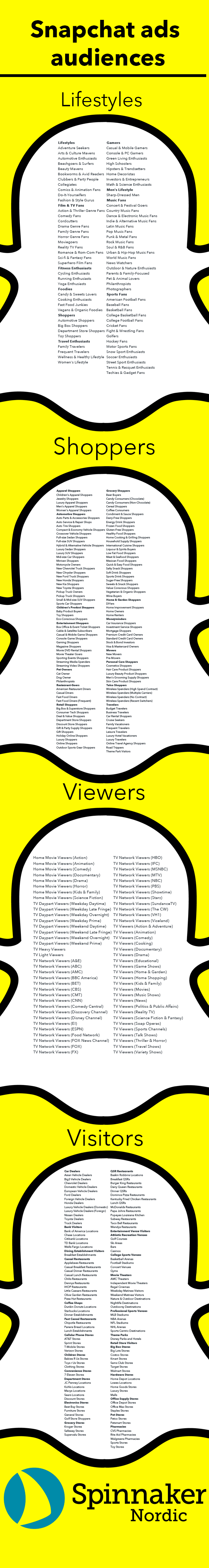 Snapchat Ads Audiences